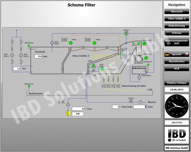 Filter Schema_W